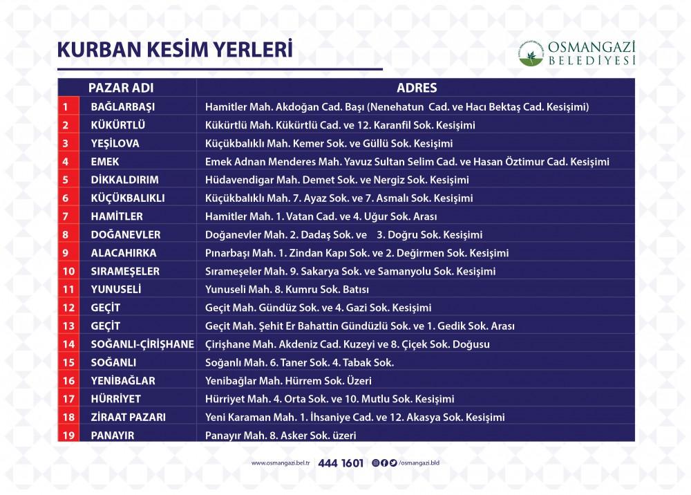 Osmangazi'de kurban kesim yerleri belli oldu